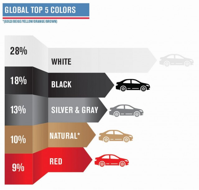 Цвет машины 2014
